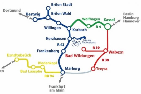 Bahnstrecken in Willingen & Waldecker land